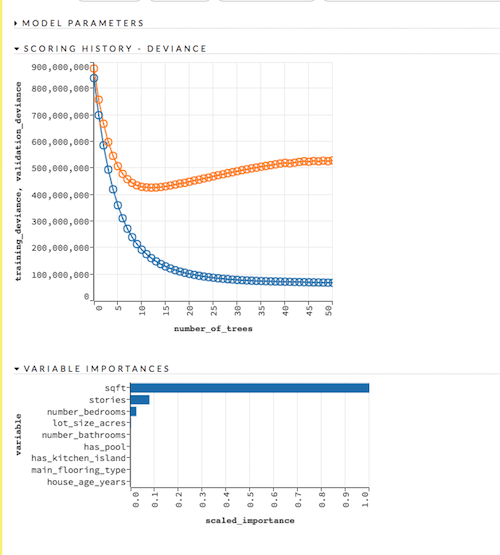 gbm model results